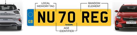 UK Number Plates Explained
