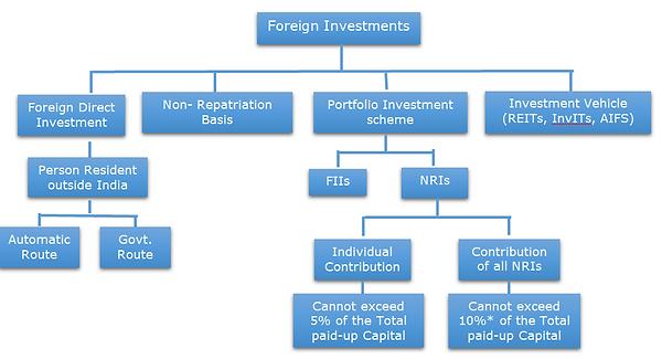 InvestmentsinIndia1.PNG