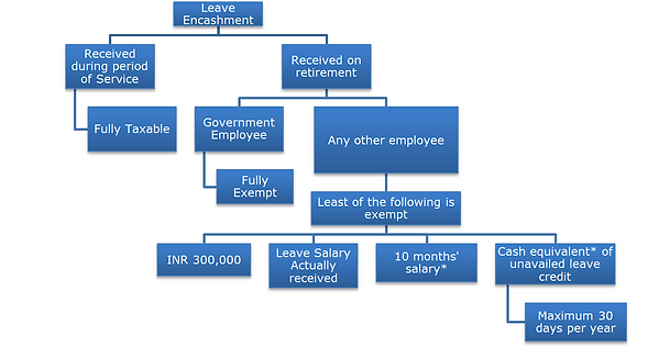 Salary3.png