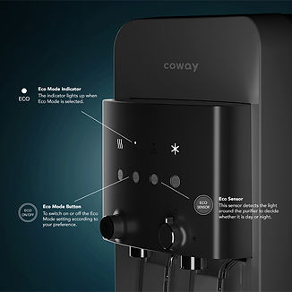 coway-neo-plus-eco-mode-power-saving-fea