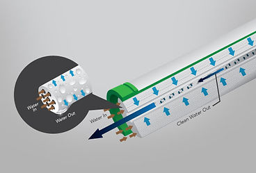 coway-bamboo-alpha-7-uf-membrane-system.