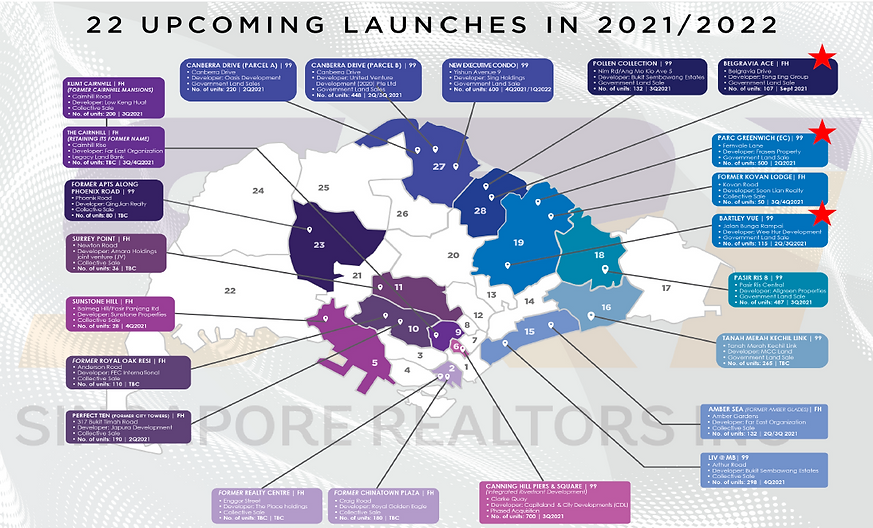 2021 22 Upcoming Launches.png