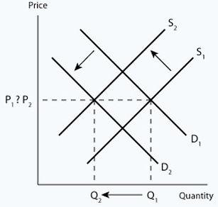 Supply v Demand 3.jpg