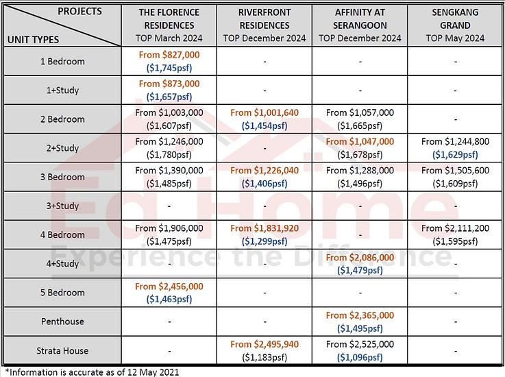 D19 Balance Pricing 1.png