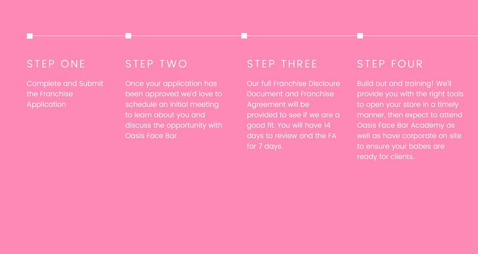 Franchise - the steps.jpg