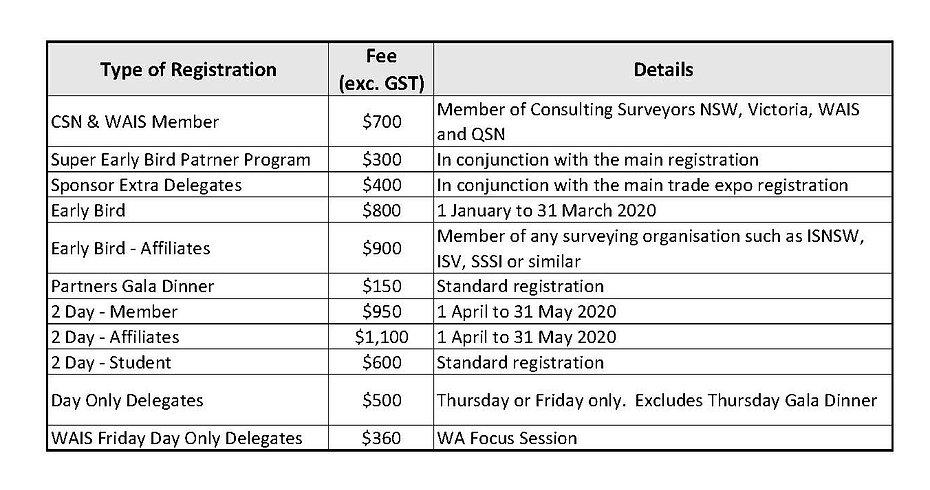 registration package csn 2020.jpg