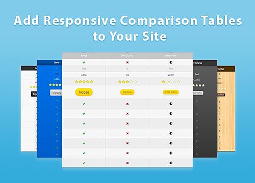 Compare Ninja Overview | WIX App Market | Wix com