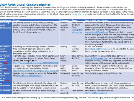 Churt Parish Council Communications Plan
