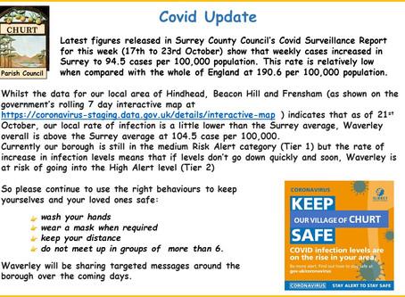 Covid Alert 27 October