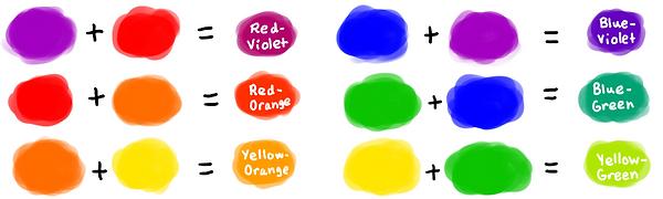 tertiary-colors.png