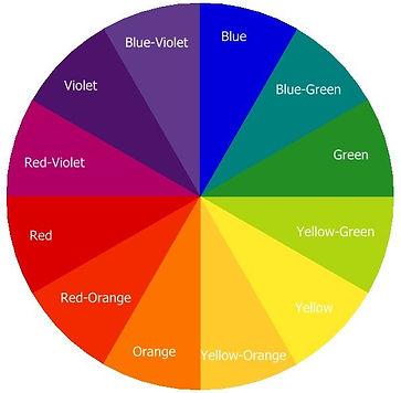 Prang's colour wheel.jpg