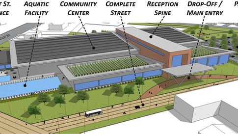 Youth Sportsplex Community Center