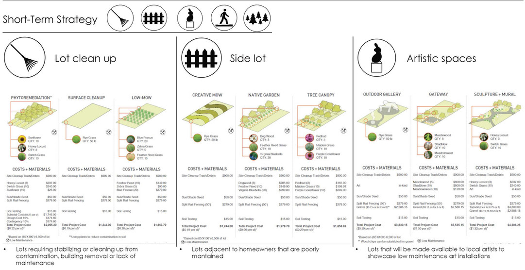 Community manual green typology.jpg