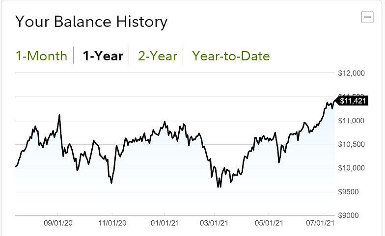 2021-07-16 Accelerated PP Balance History.jpg