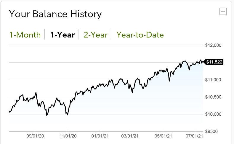 2021-07-16 Golden Ratio Balance History.jpg