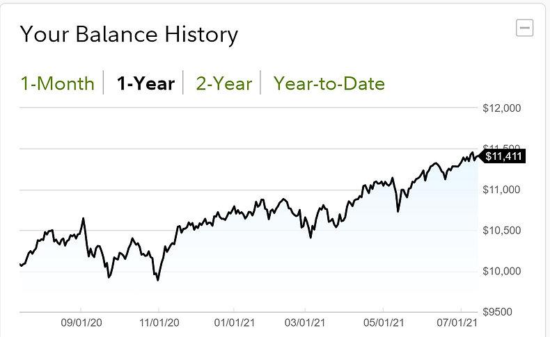 2021-07-16 RPU Balance History.jpg