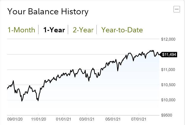 2021-08-20 Golden Ratio Graph.jpg