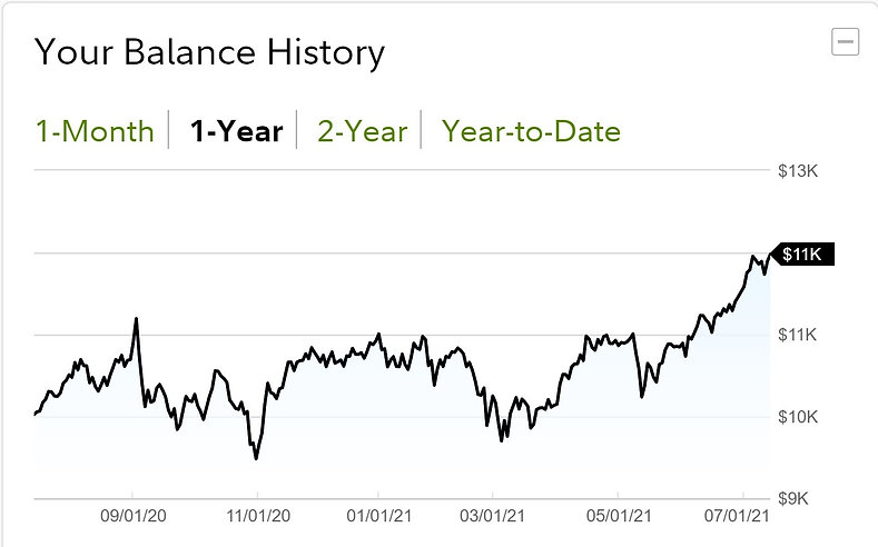 2021-07-16 Aggressive 5050 Balance History.jpg