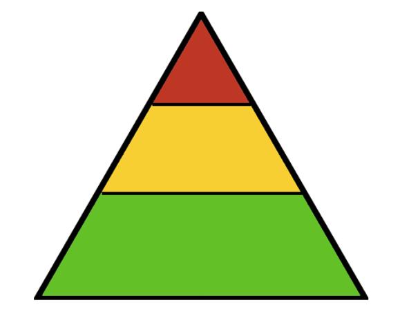 Food Pyramid copy.png