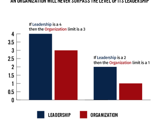 WINNING LAWS OF LEADERSHIP       FOR YOUR TEAM