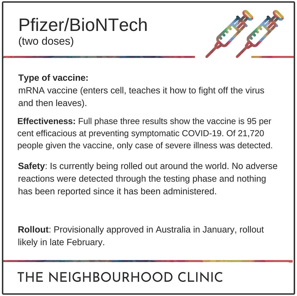 Pfizer/BioNTech vaccine details summarised by THE NEIGHBOURHOOD CLINIC team