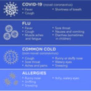 flu-or-cvc.jpg