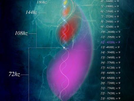 NUMBER MYSTICISM OF THE 432 HZ SPECTRUM