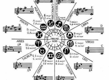 Astrology & Sound