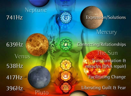 Planet, Chakra & Solfeggio Connections