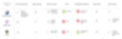 Competitive Analysis Matrix.png