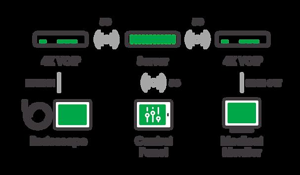 200414_4K VOIP架構圖_工作區域 1.png