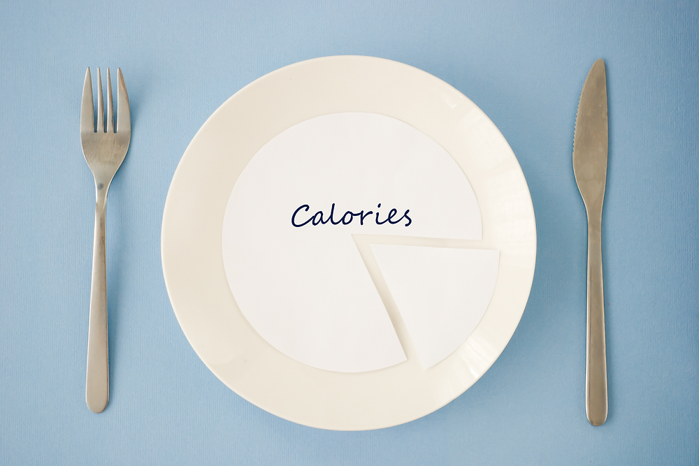 How many calories should I burn in a day