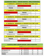 Calendario partite serie C 2015_ open girone Marche - Emilia Romagna