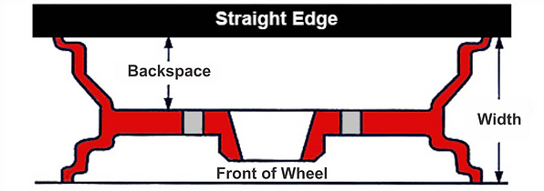 Backspace Diagram.png