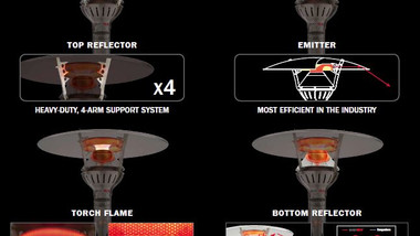 EvenGlo patio heater technology
