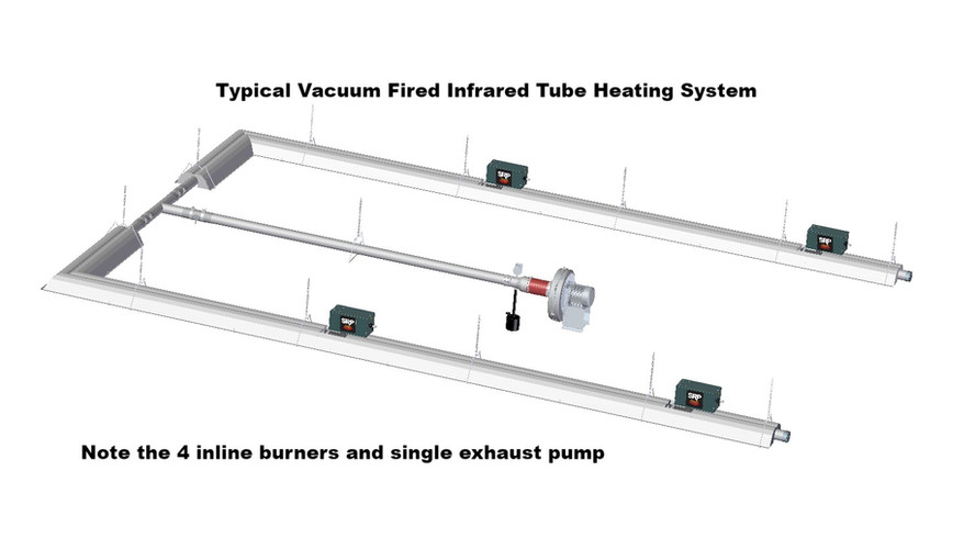 Here is a typical layout of a vacuum fired inline burner tube heating system. Up to 6 burners can be tied to a single vacuum pump.