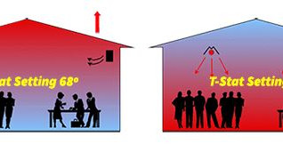 Why Choose Infrared Radiant Heat for Your Garage or Shop?
