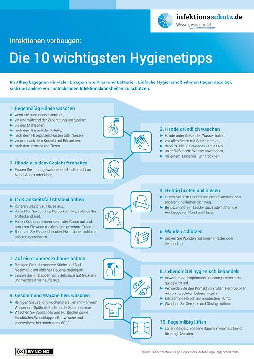 A4_Plakat_10_Hygienetipps_DE_300dpi-1.pn