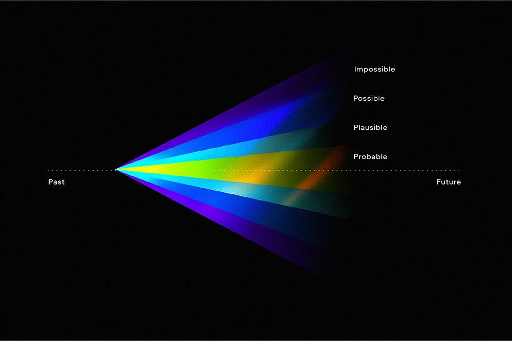 A futures cone used in speculative design