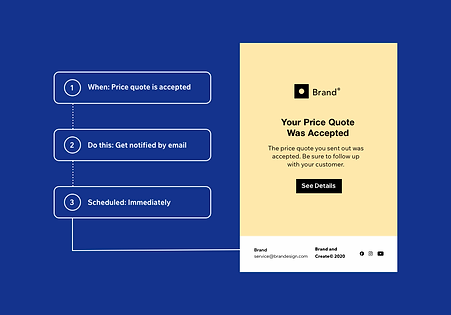 Set up automations to trigger whenever a visitor completes a certain action on your site, like accepting a price quote.