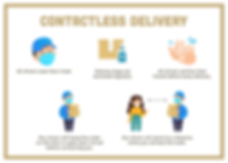 CONTACTLESS DELIVERY INFOGRAPHIC.png