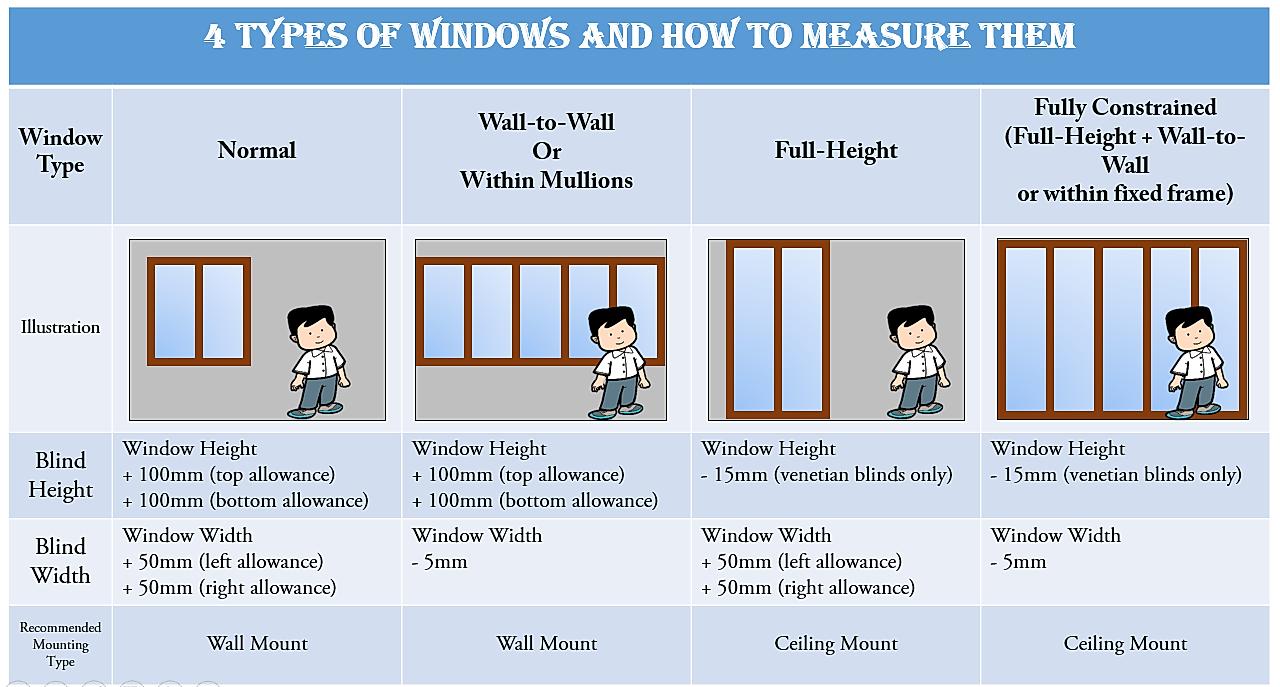 Simple Measurement Guide.png