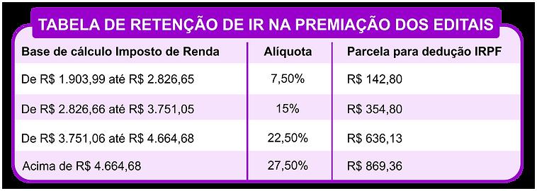 Tabela IRPF.png