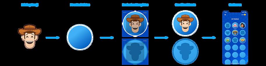 DNOW-Site-Emoji-Portfolio-4x1.png