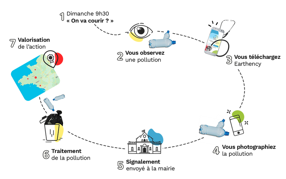 schema-cycle_webok.png