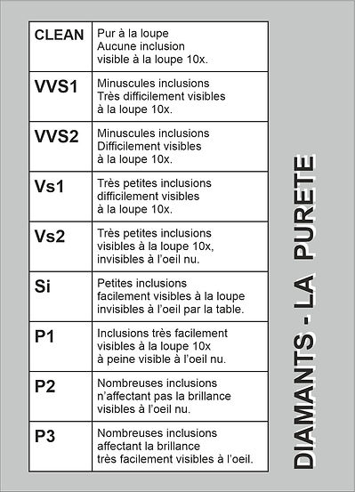 DIAMANTS_pureté-1.jpg