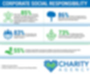 CharityAgency infographic.jpg