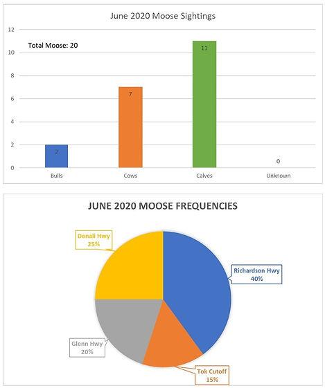 June 2020 Moose Sightings.jpg