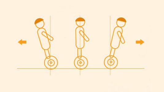 balance figure.jpg