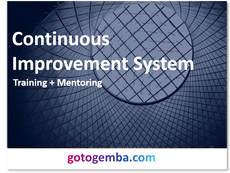 A004_Continuous_Improvement_Cycle.png